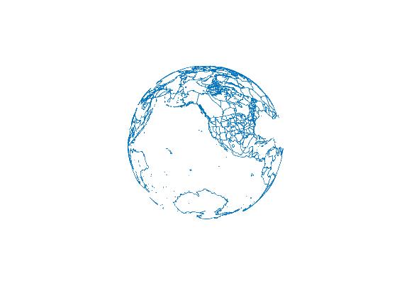 globeborders documentation